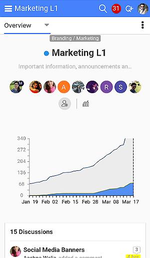 project progress graph